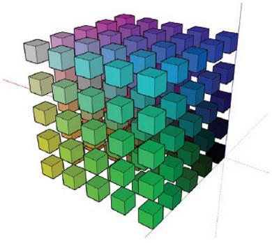 Geometry model