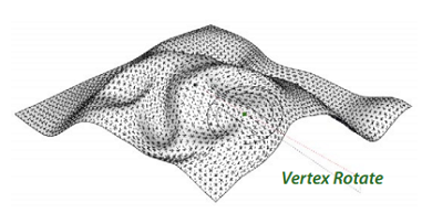 vertex rotate
